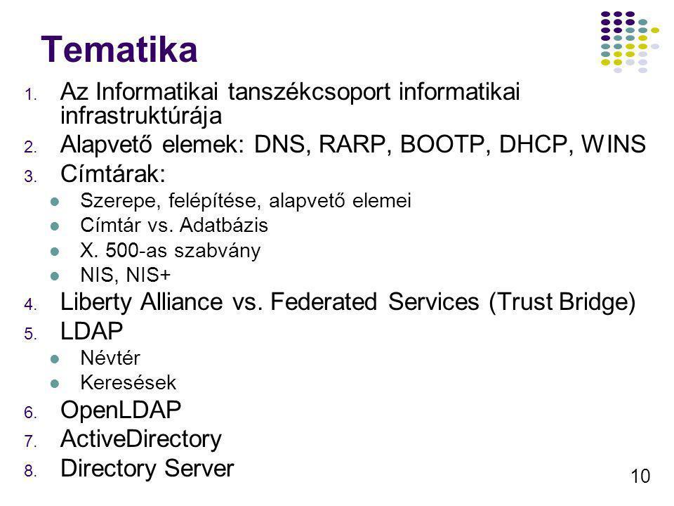 Tematika Az Informatikai tanszékcsoport informatikai infrastruktúrája