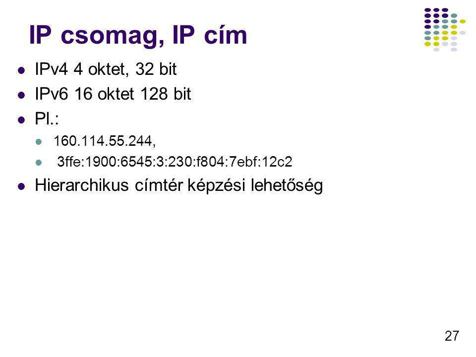 IP csomag, IP cím IPv4 4 oktet, 32 bit IPv6 16 oktet 128 bit Pl.: