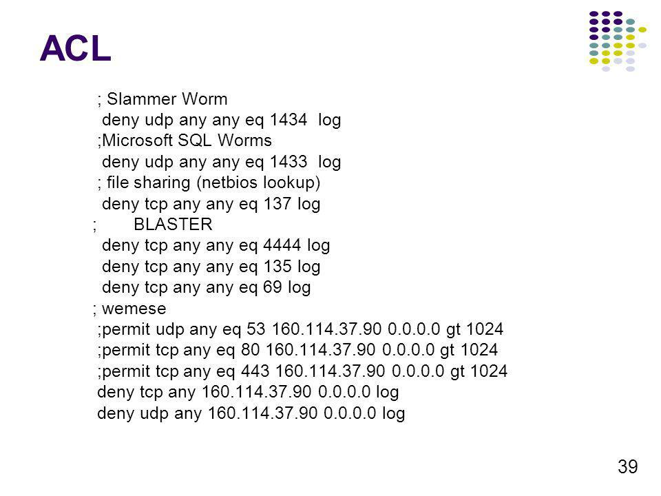 ACL ; Slammer Worm deny udp any any eq 1434 log ;Microsoft SQL Worms