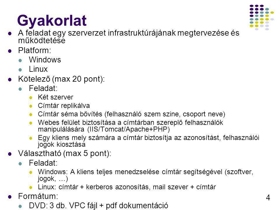 Gyakorlat A feladat egy szerverzet infrastruktúrájának megtervezése és működtetése. Platform: Windows.