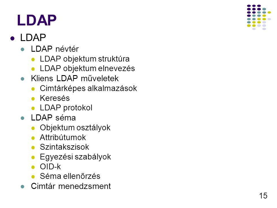 LDAP LDAP LDAP névtér Kliens LDAP műveletek LDAP séma