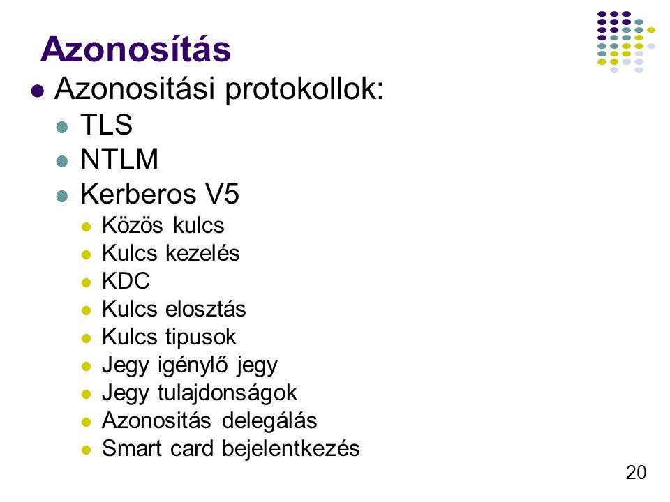 Azonosítás Azonositási protokollok: TLS NTLM Kerberos V5 Közös kulcs