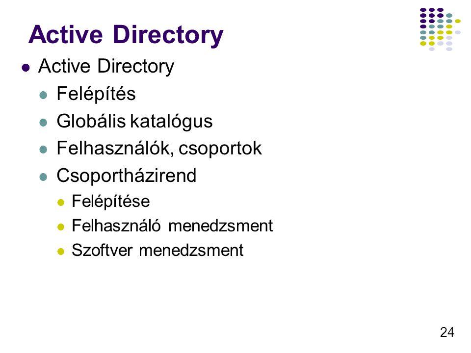 Active Directory Active Directory Felépítés Globális katalógus