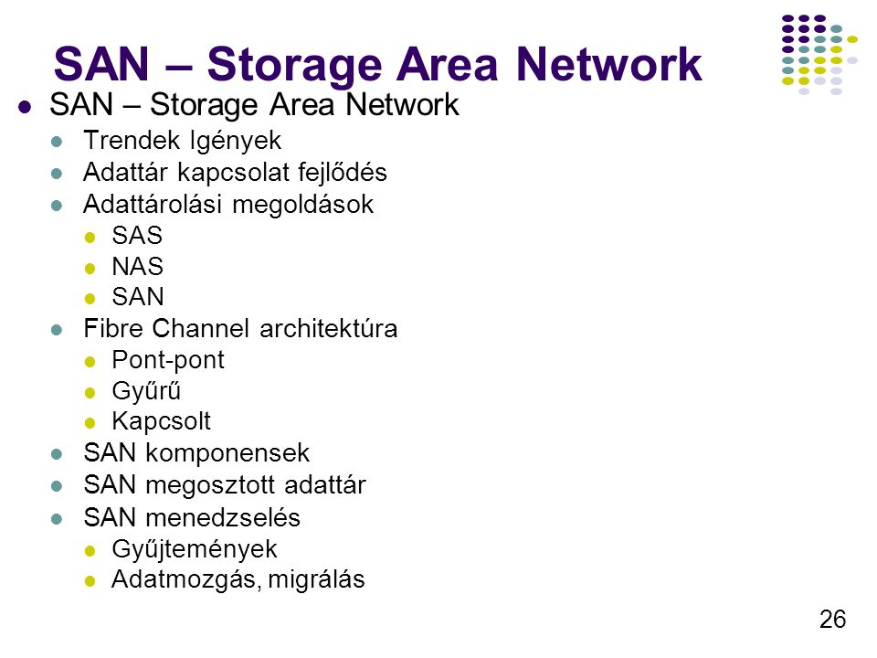 SAN – Storage Area Network