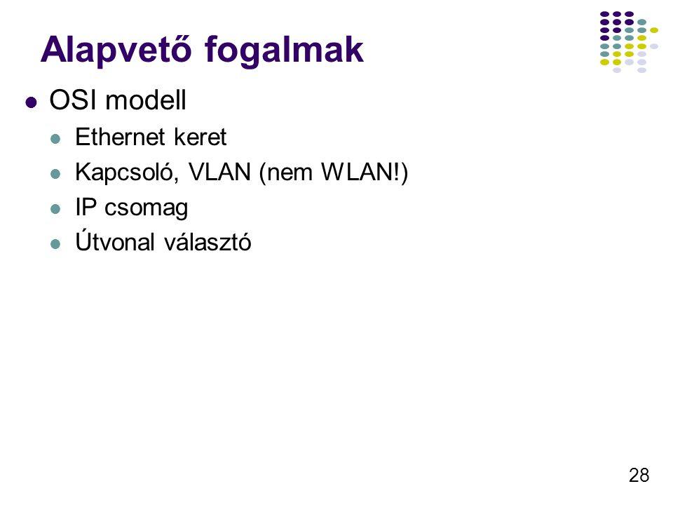 Alapvető fogalmak OSI modell Ethernet keret Kapcsoló, VLAN (nem WLAN!)