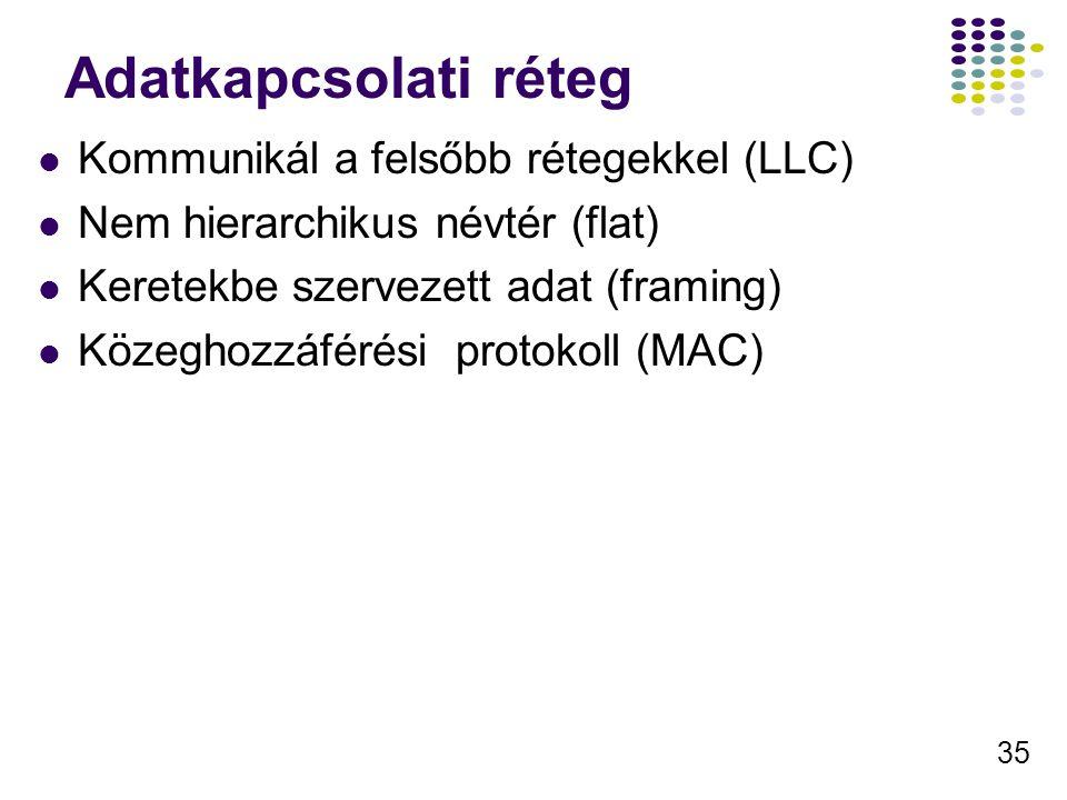 Adatkapcsolati réteg Kommunikál a felsőbb rétegekkel (LLC)