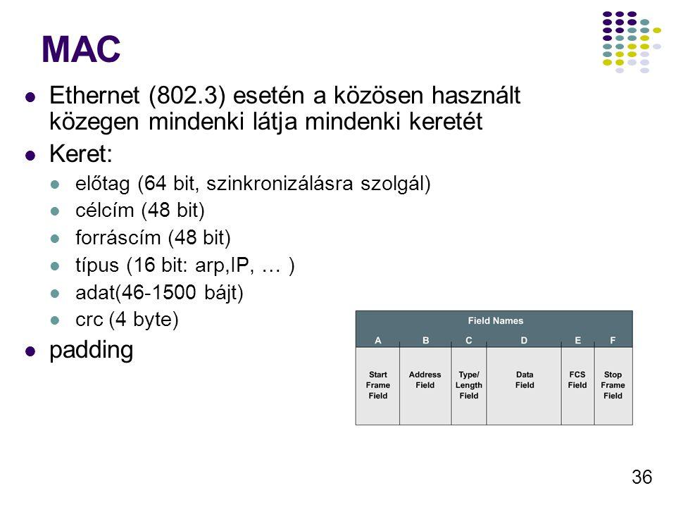 MAC Ethernet (802.3) esetén a közösen használt közegen mindenki látja mindenki keretét. Keret: előtag (64 bit, szinkronizálásra szolgál)