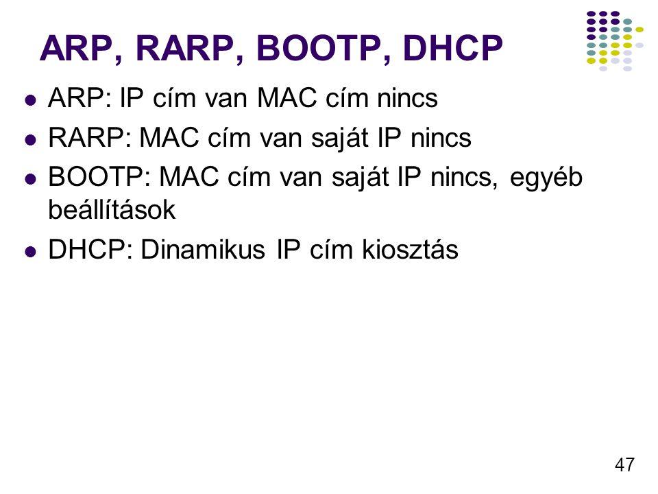 ARP, RARP, BOOTP, DHCP ARP: IP cím van MAC cím nincs