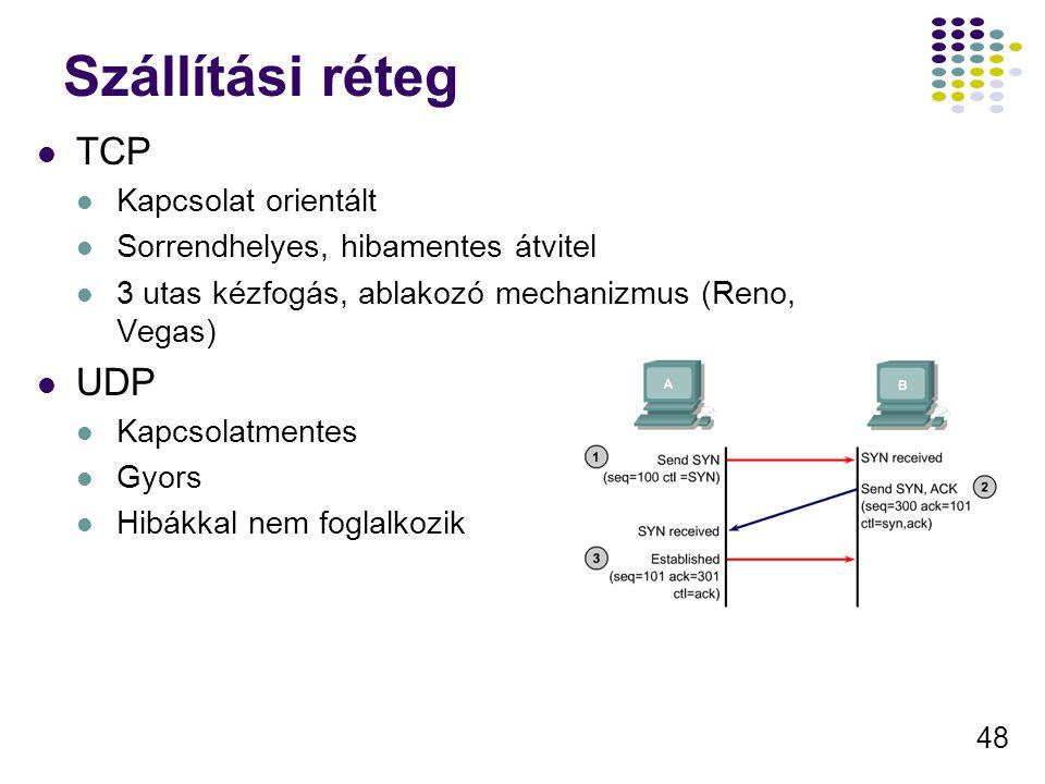 Szállítási réteg TCP UDP Kapcsolat orientált