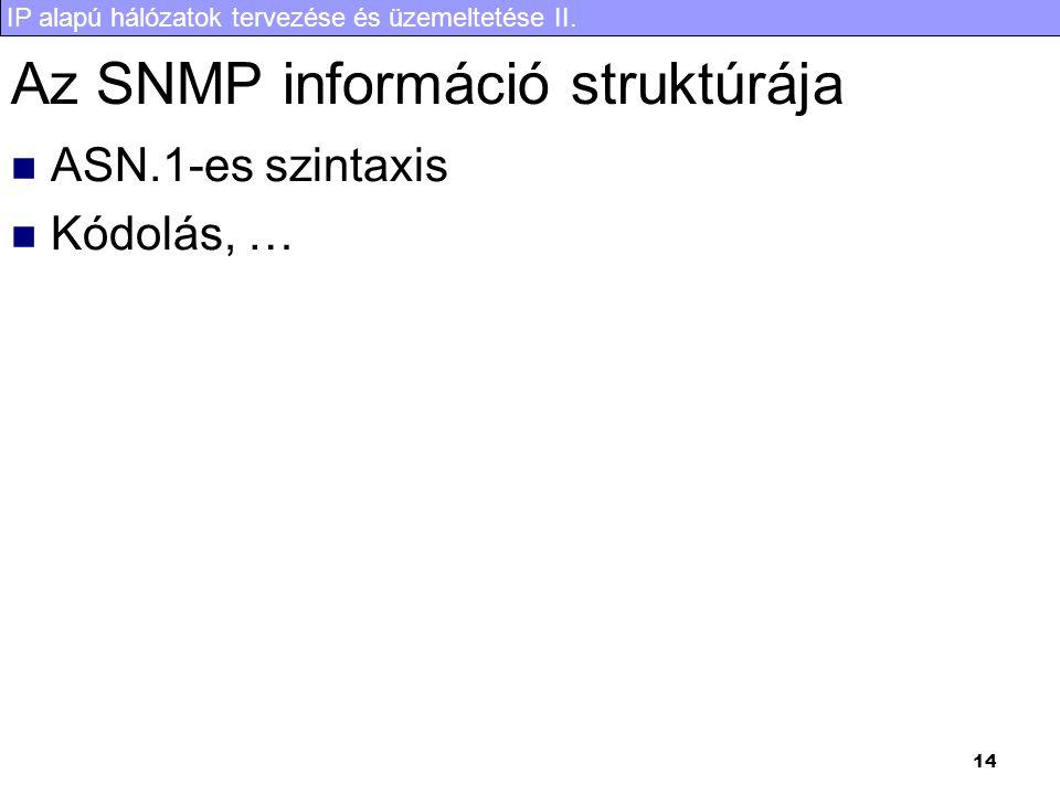 Az SNMP információ struktúrája