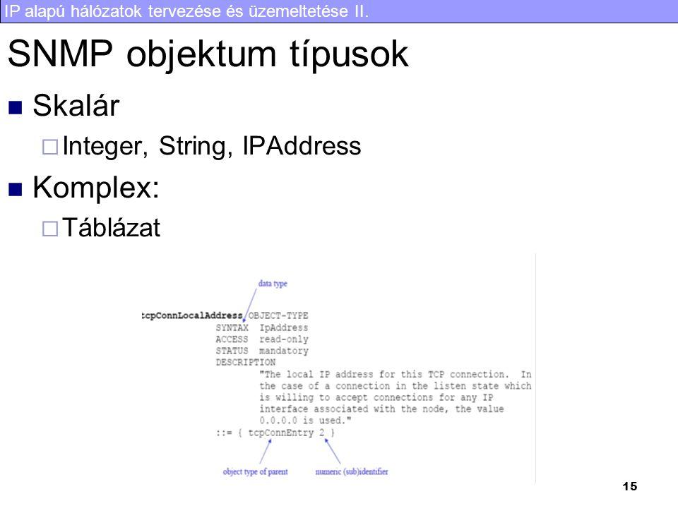 SNMP objektum típusok Skalár Komplex: Integer, String, IPAddress