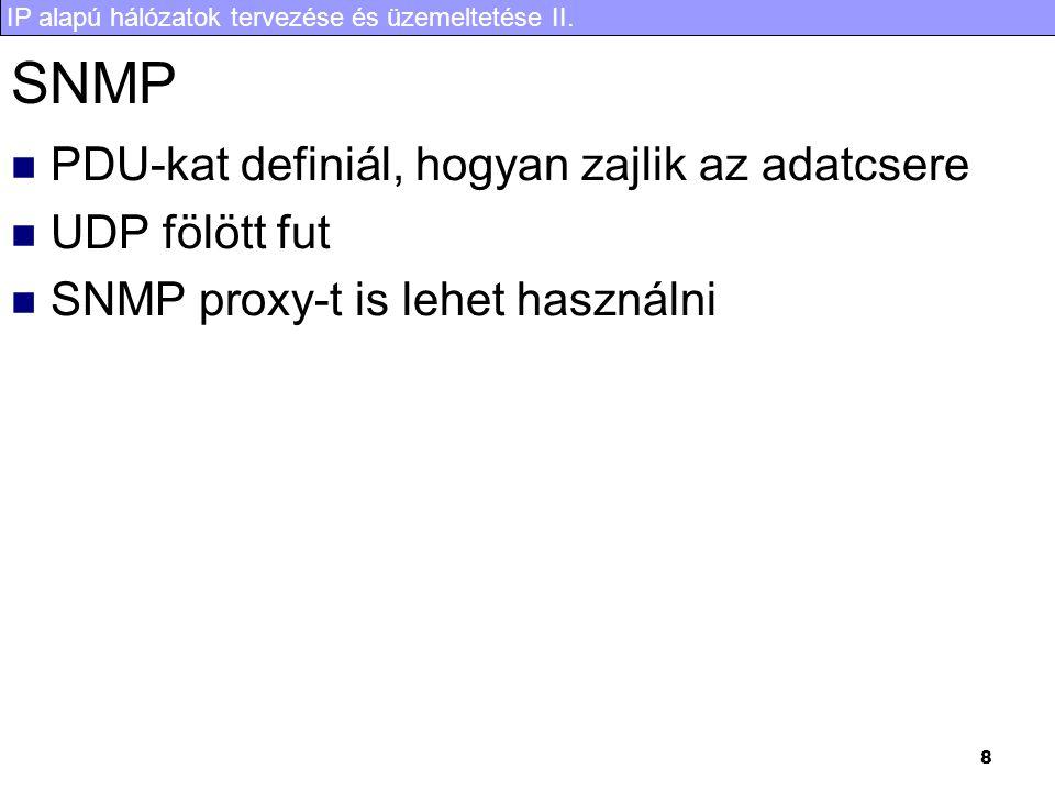 SNMP PDU-kat definiál, hogyan zajlik az adatcsere UDP fölött fut