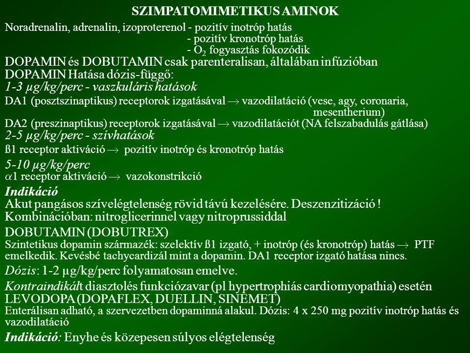 SZIMPATOMIMETIKUS AMINOK