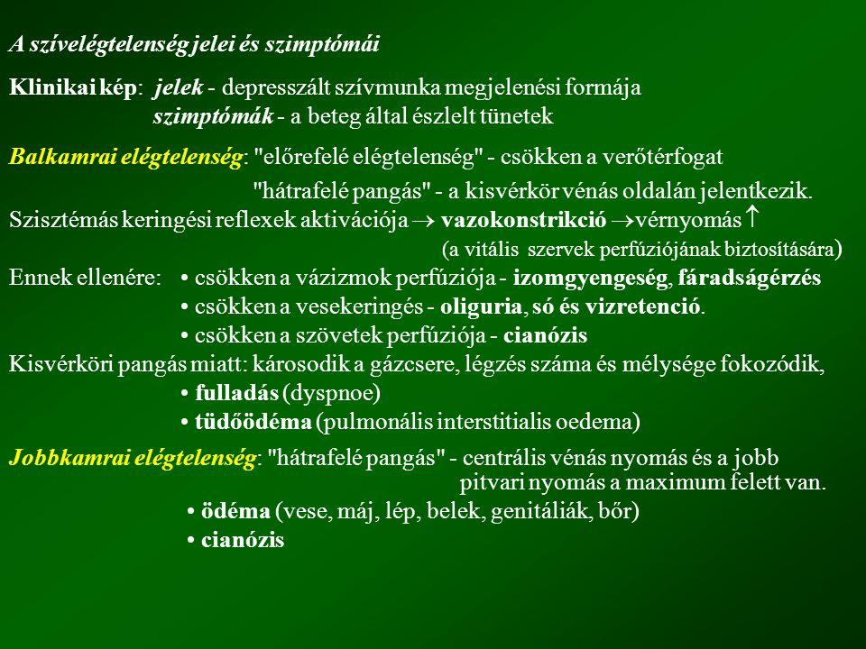 A szívelégtelenség jelei és szimptómái