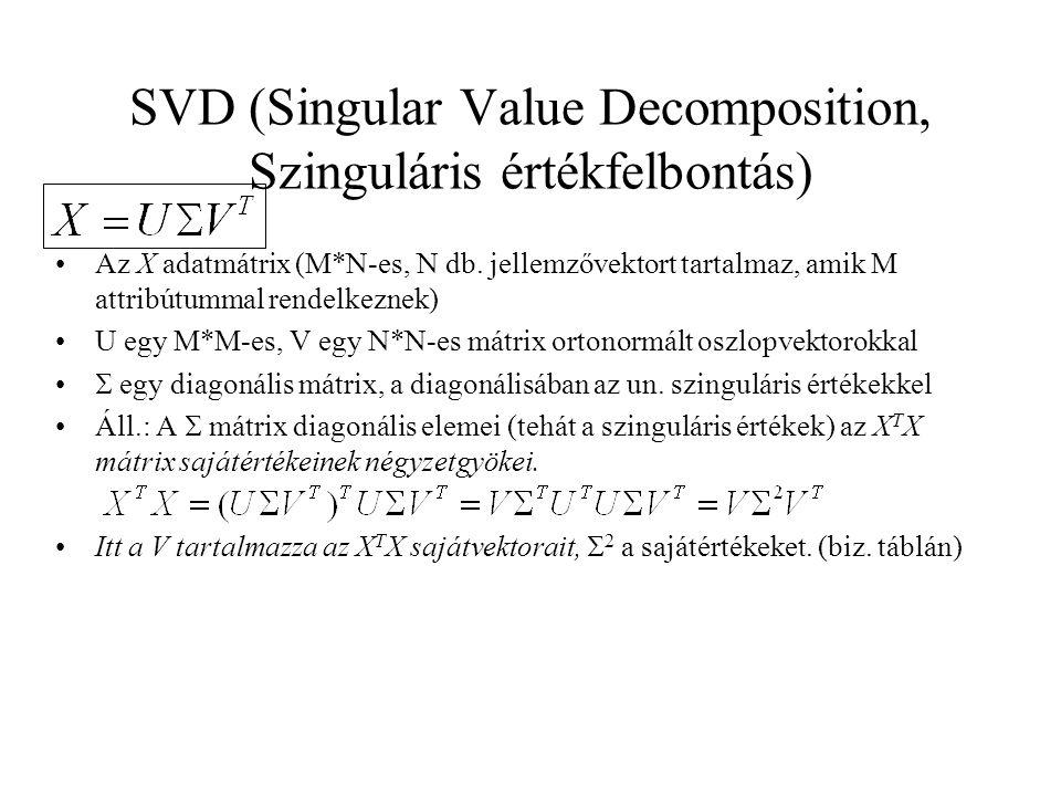 SVD (Singular Value Decomposition, Szinguláris értékfelbontás)