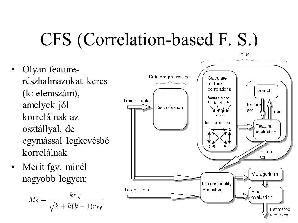 CFS (Correlation-based F. S.)