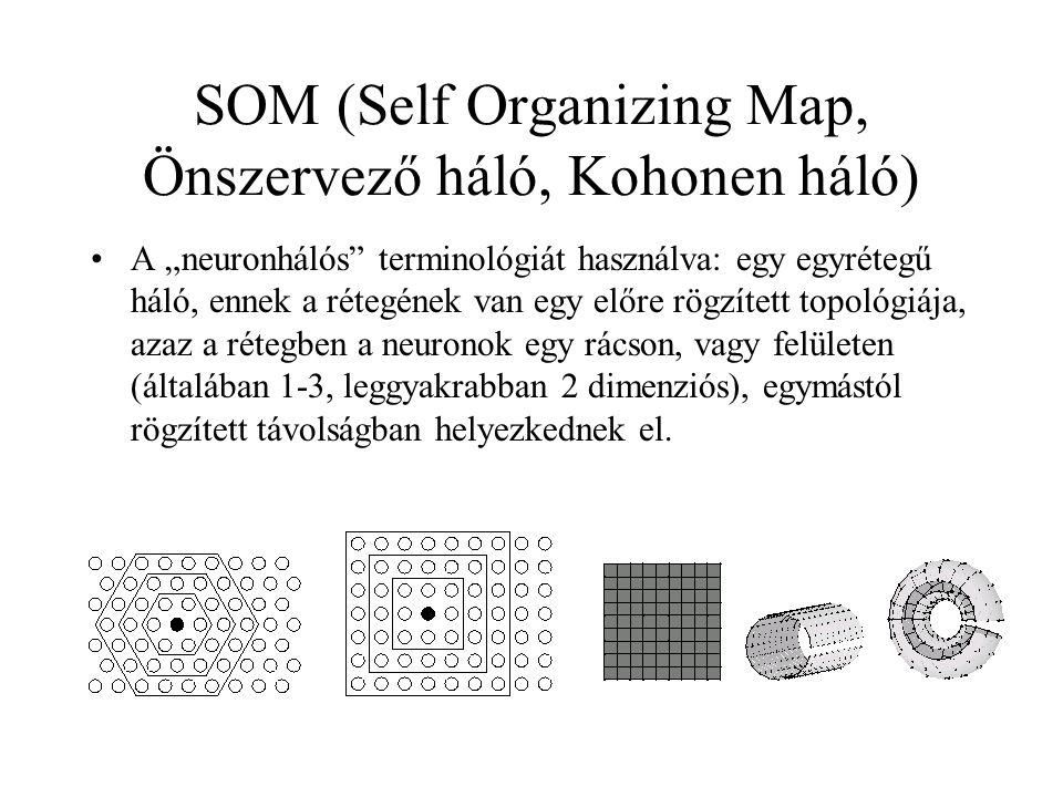 SOM (Self Organizing Map, Önszervező háló, Kohonen háló)