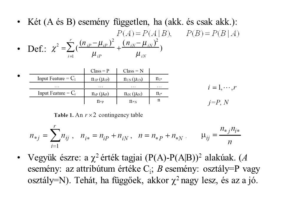 Két (A és B) esemény független, ha (akk. és csak akk.):