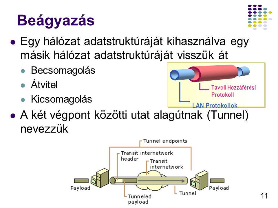 Beágyazás Egy hálózat adatstruktúráját kihasználva egy másik hálózat adatstruktúráját visszük át. Becsomagolás.