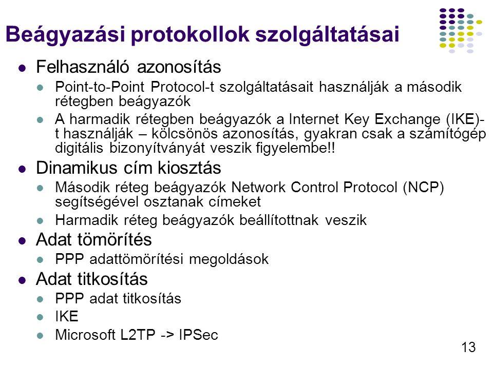 Beágyazási protokollok szolgáltatásai