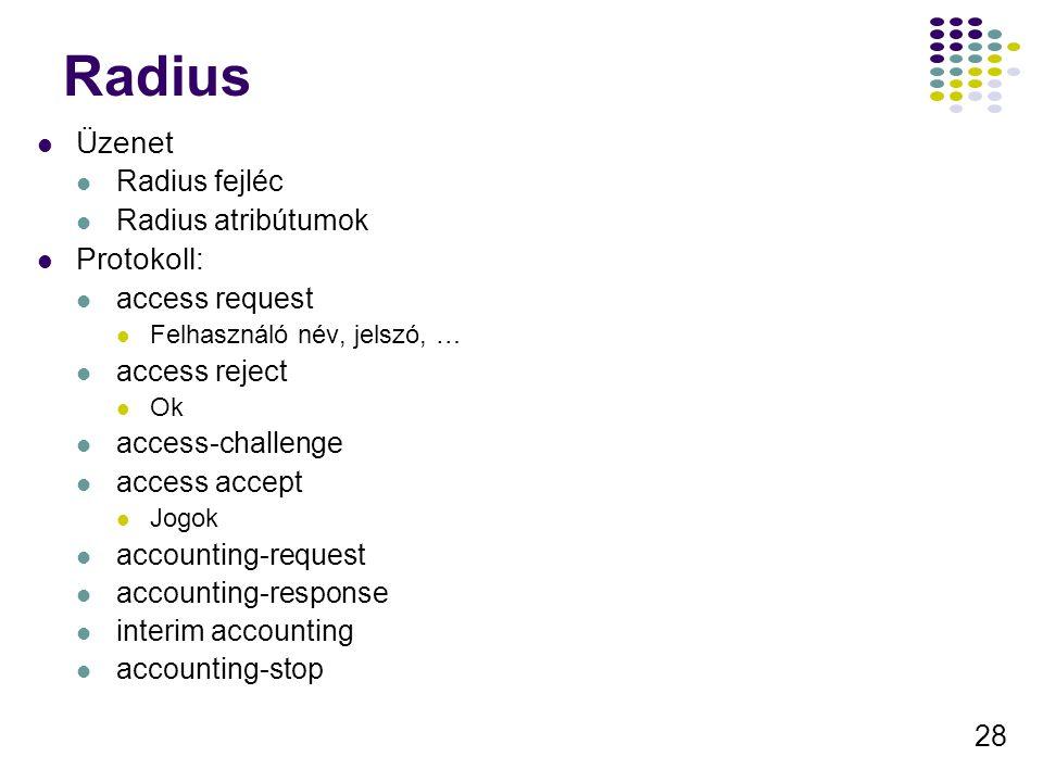 Radius Üzenet Protokoll: Radius fejléc Radius atribútumok