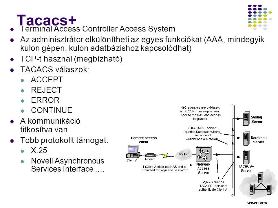 Tacacs+ Terminal Access Controller Access System