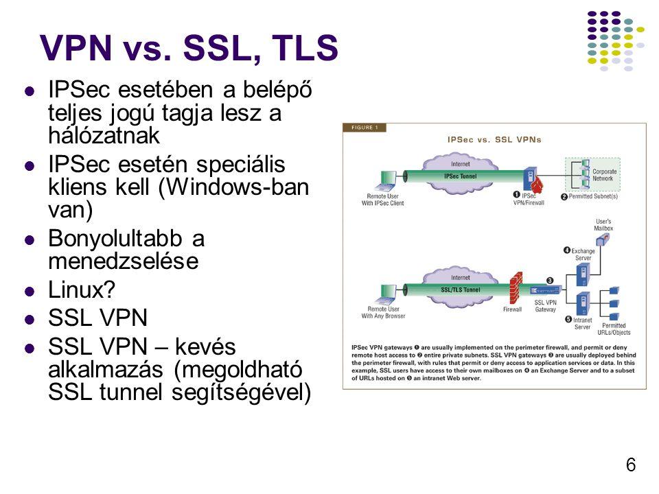 VPN vs. SSL, TLS IPSec esetében a belépő teljes jogú tagja lesz a hálózatnak. IPSec esetén speciális kliens kell (Windows-ban van)