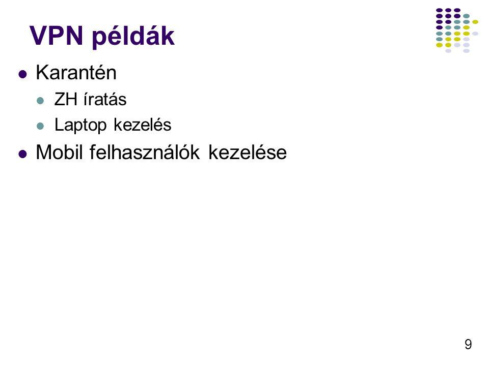 VPN példák Karantén Mobil felhasználók kezelése ZH íratás