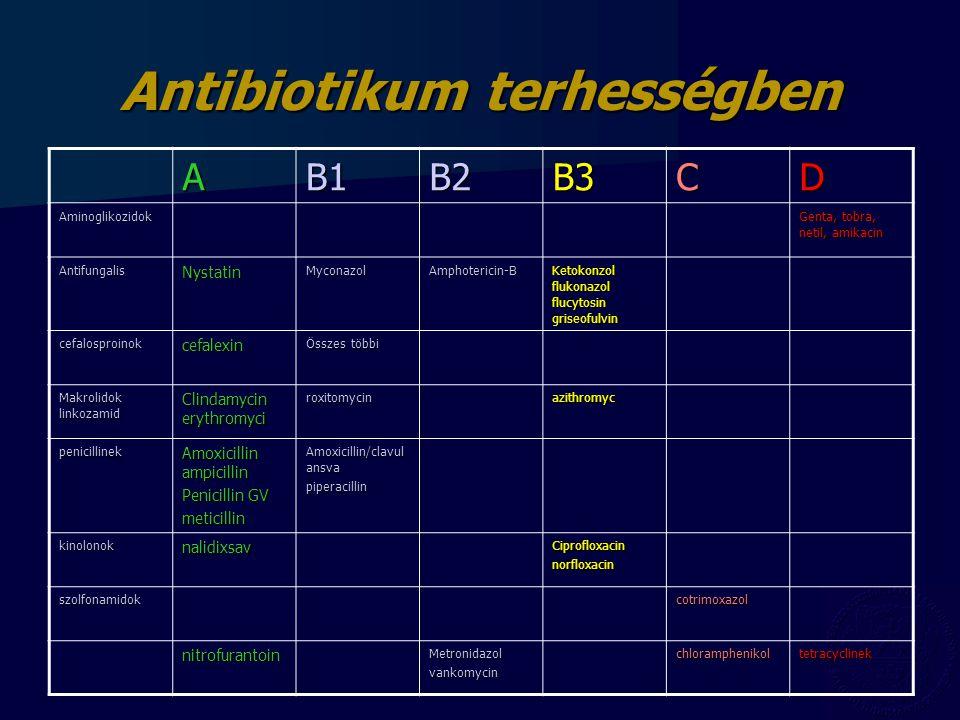 Antibiotikum terhességben