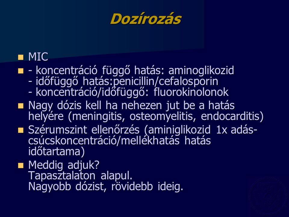 Dozírozás MIC. - koncentráció függő hatás: aminoglikozid - időfüggő hatás:penicillin/cefalosporin - koncentráció/időfüggő: fluorokinolonok.