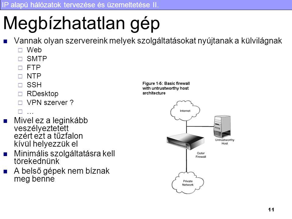 Megbízhatatlan gép Vannak olyan szervereink melyek szolgáltatásokat nyújtanak a külvilágnak. Web. SMTP.