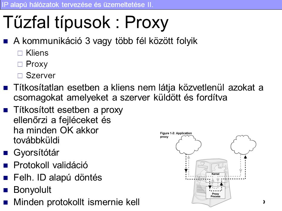 Tűzfal típusok : Proxy A kommunikáció 3 vagy több fél között folyik