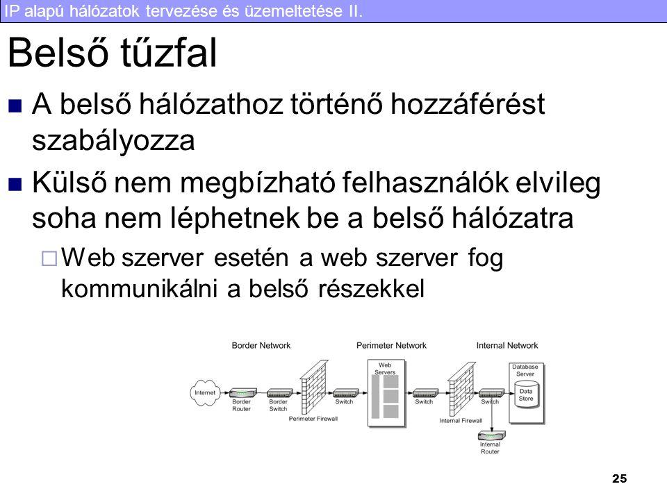 Belső tűzfal A belső hálózathoz történő hozzáférést szabályozza