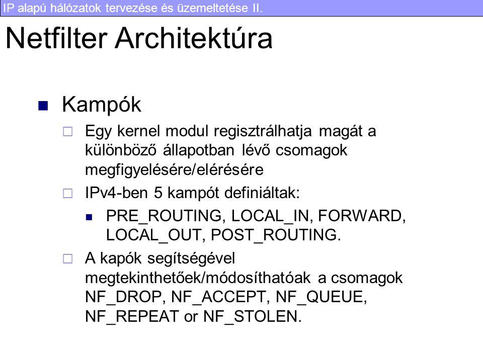 Netfilter Architektúra