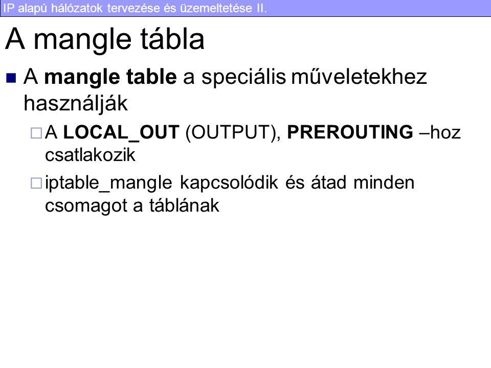 A mangle tábla A mangle table a speciális műveletekhez használják