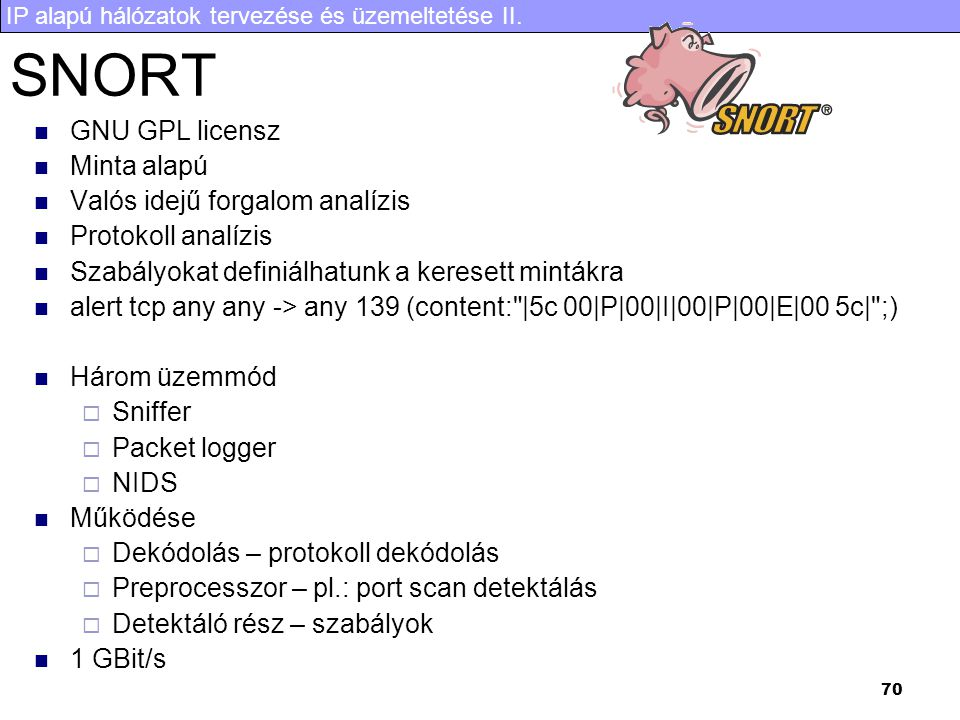 SNORT GNU GPL licensz Minta alapú Valós idejű forgalom analízis
