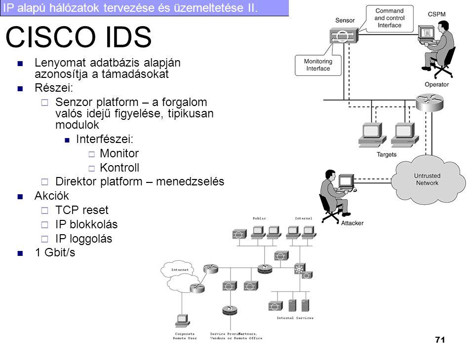 CISCO IDS Lenyomat adatbázis alapján azonosítja a támadásokat Részei: