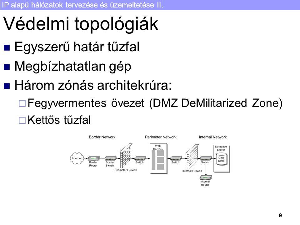Védelmi topológiák Egyszerű határ tűzfal Megbízhatatlan gép