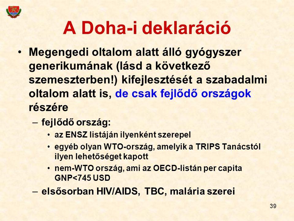 A Doha-i deklaráció
