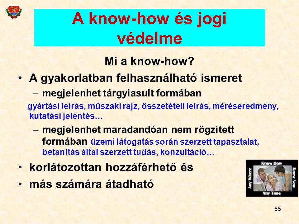 A know-how és jogi védelme