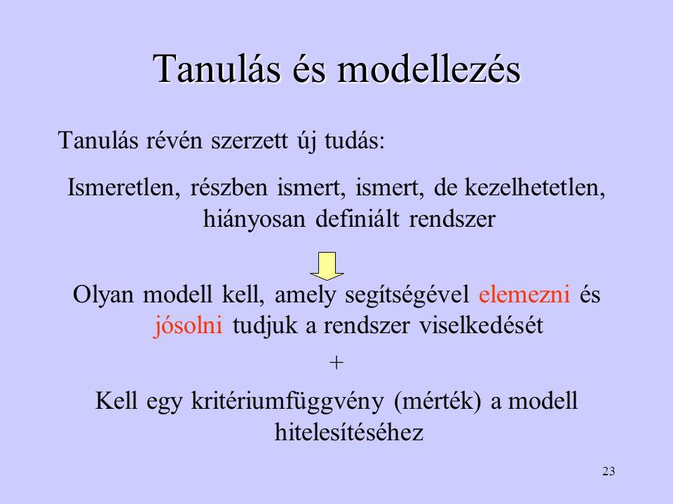 Kell egy kritériumfüggvény (mérték) a modell hitelesítéséhez