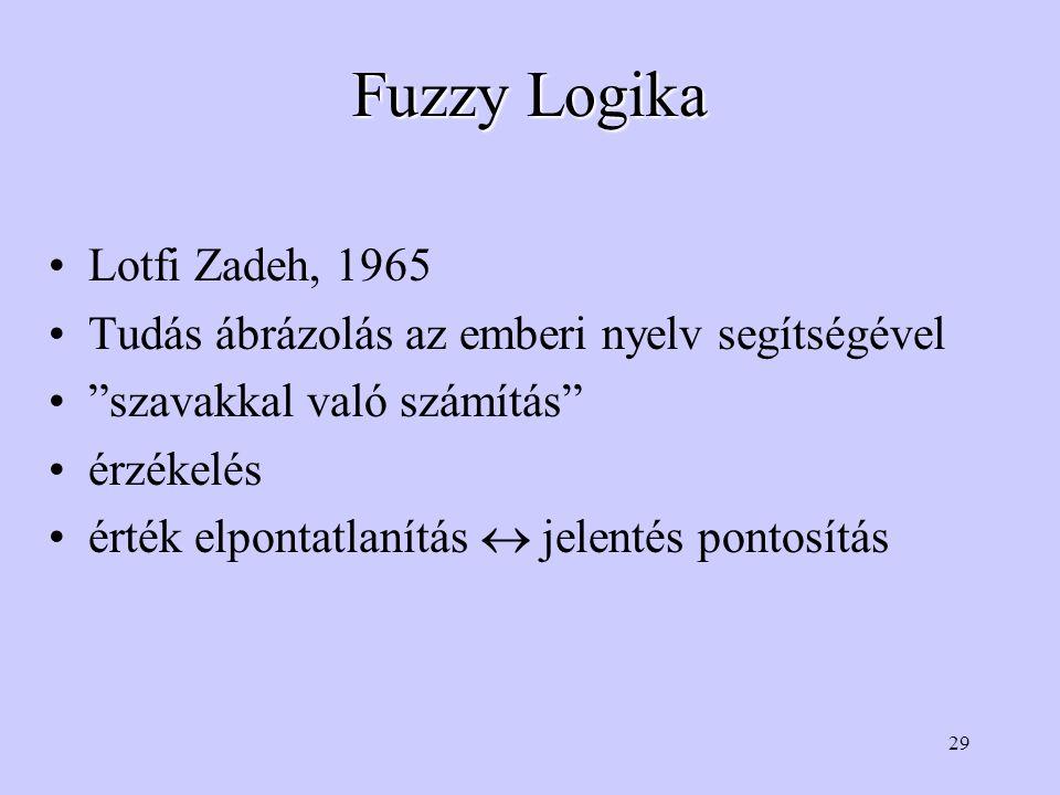 Fuzzy Logika Lotfi Zadeh, 1965