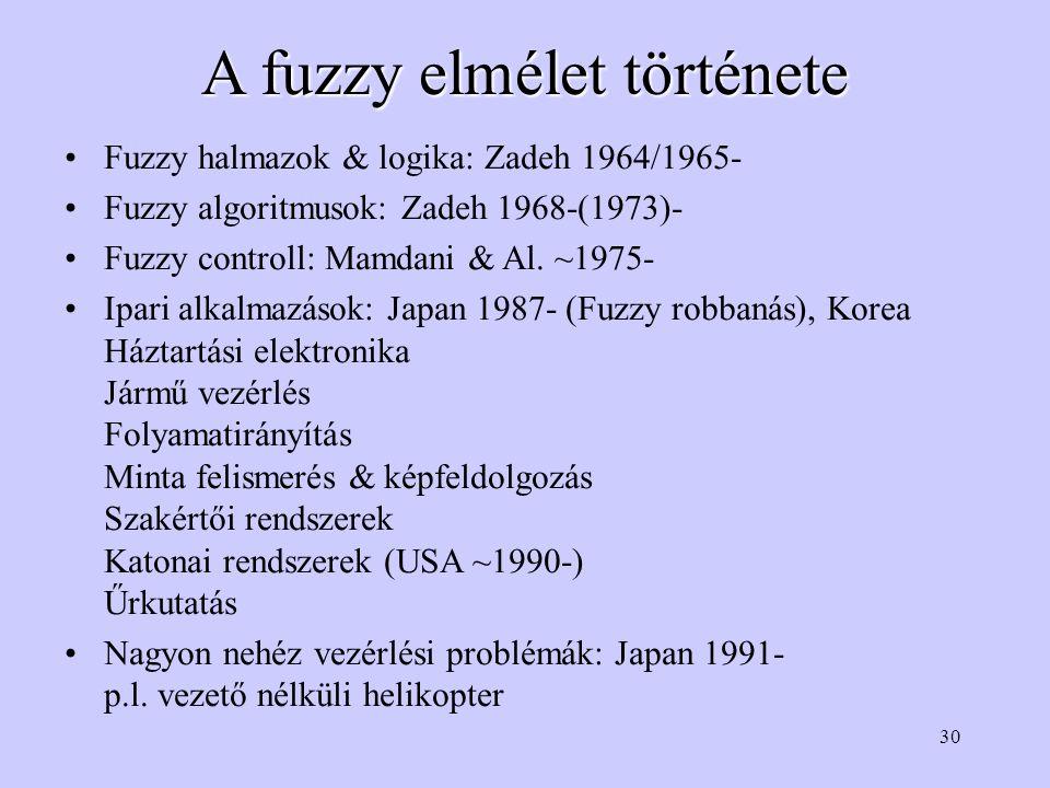 A fuzzy elmélet története