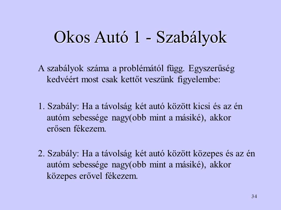 Okos Autó 1 - Szabályok A szabályok száma a problémától függ. Egyszerűség kedvéért most csak kettőt veszünk figyelembe: