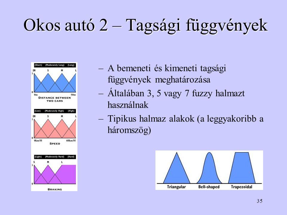 Okos autó 2 – Tagsági függvények