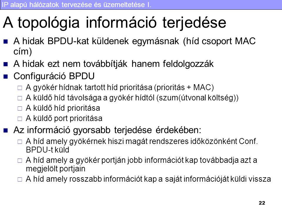 A topológia információ terjedése