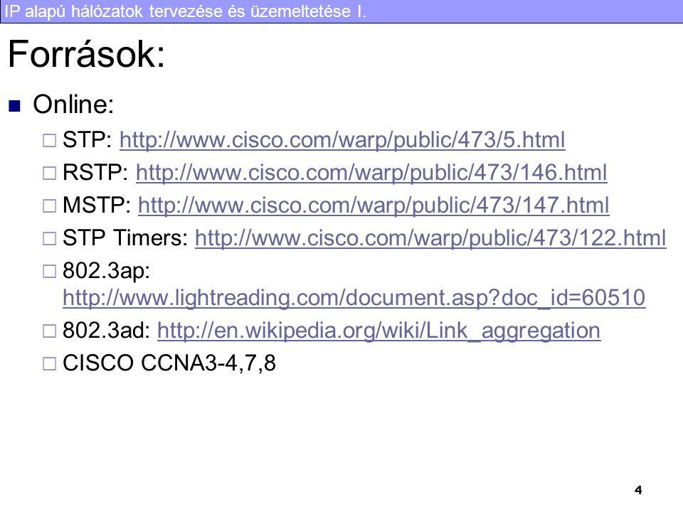 Források: Online: STP: http://www.cisco.com/warp/public/473/5.html