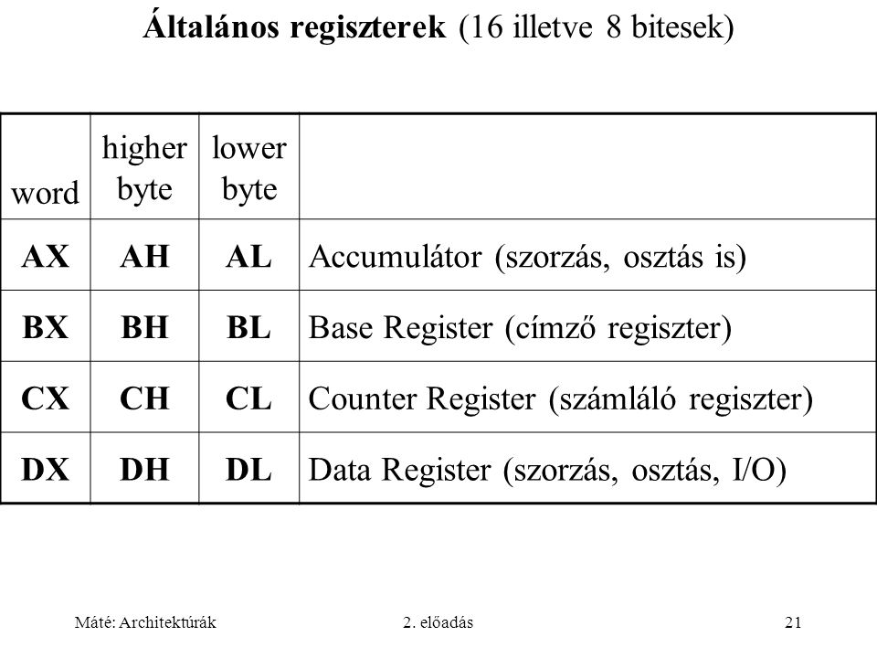 Általános regiszterek (16 illetve 8 bitesek)