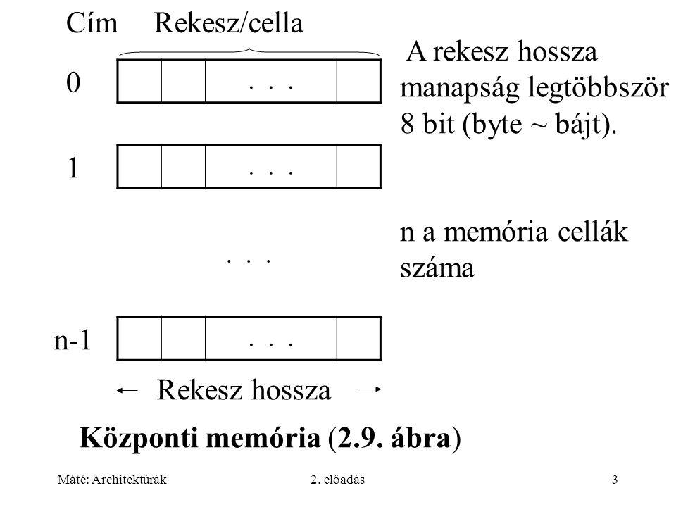 Központi memória (2.9. ábra)