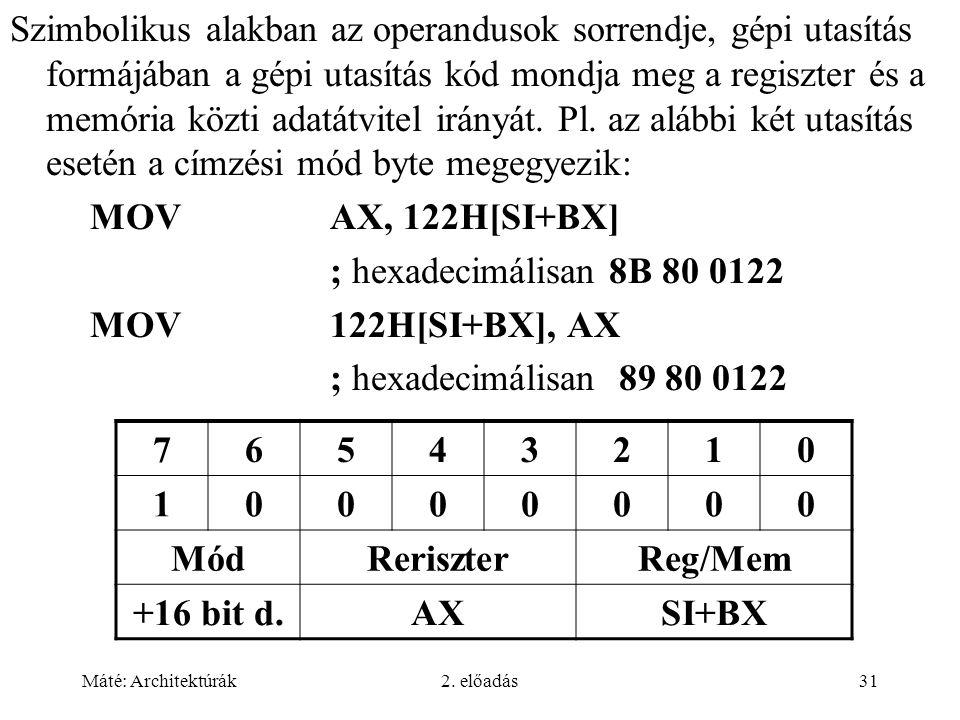 7 6 5 4 3 2 1 Mód Reriszter Reg/Mem +16 bit d. AX SI+BX